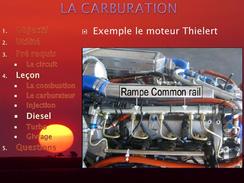 LA CARBURATION Exemple le moteur Thielert Objectif Utilité Pré requis