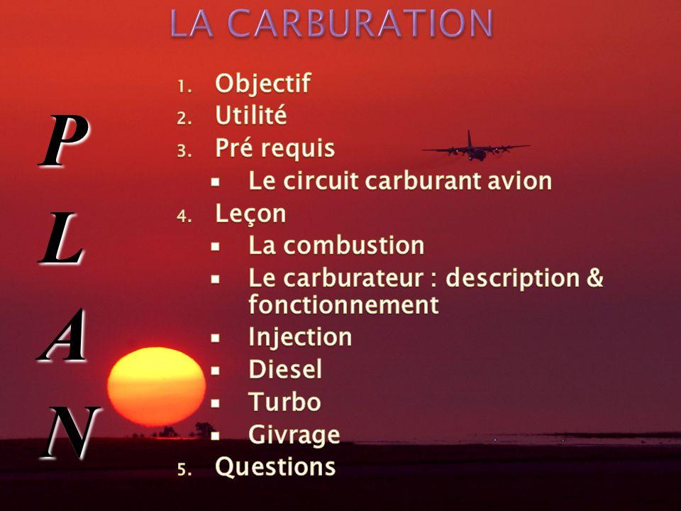 PLAN LA CARBURATION Objectif Utilité Pré requis