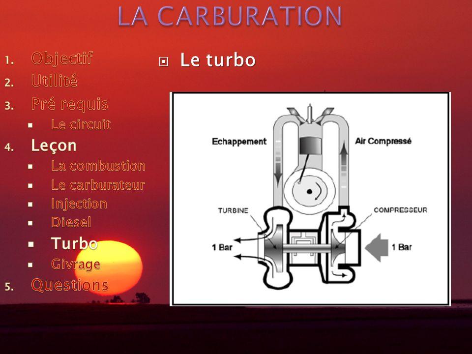 LA CARBURATION Le turbo Objectif Utilité Pré requis Leçon Turbo