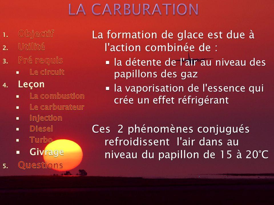 LA CARBURATION La formation de glace est due à l action combinée de :