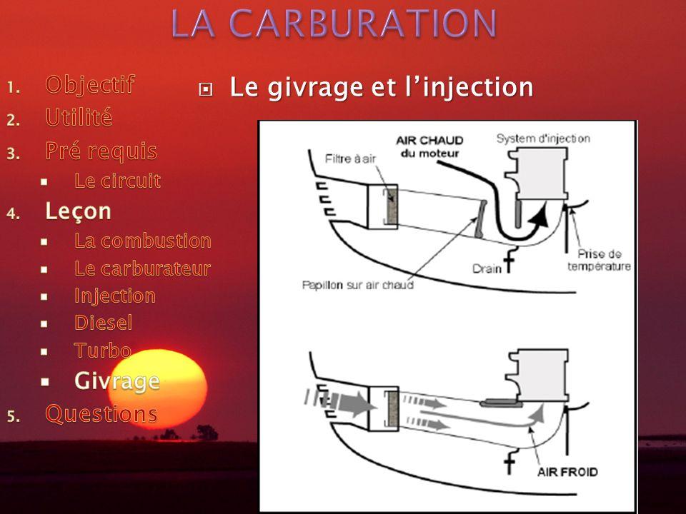LA CARBURATION Le givrage et l'injection Objectif Utilité Pré requis