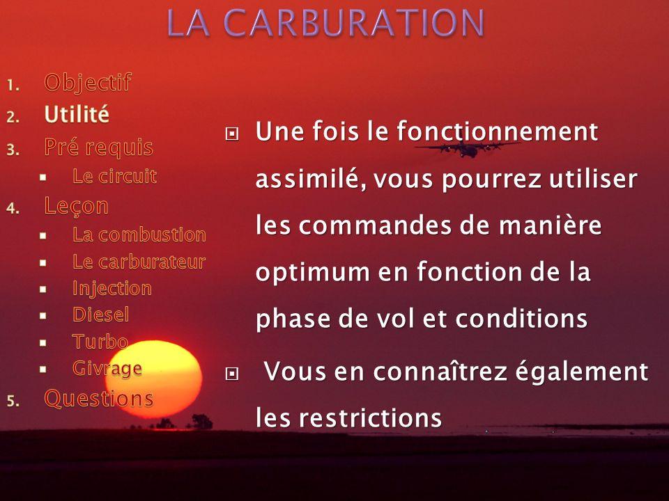 LA CARBURATION Objectif. Utilité. Pré requis. Le circuit. Leçon. La combustion. Le carburateur.
