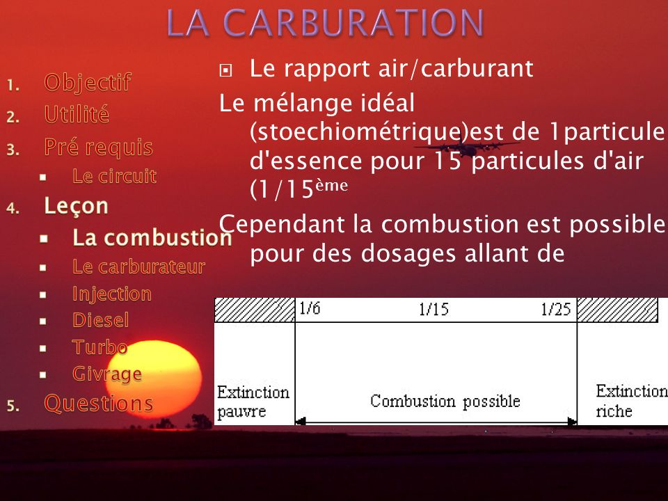 LA CARBURATION Le rapport air/carburant