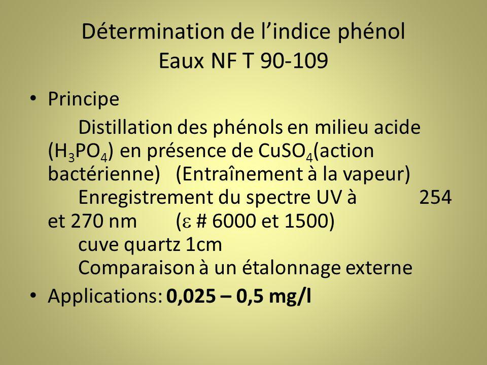 Détermination de l'indice phénol Eaux NF T 90-109