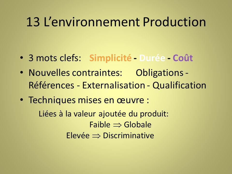 13 L'environnement Production