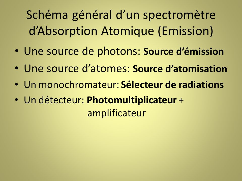 Schéma général d'un spectromètre d'Absorption Atomique (Emission)