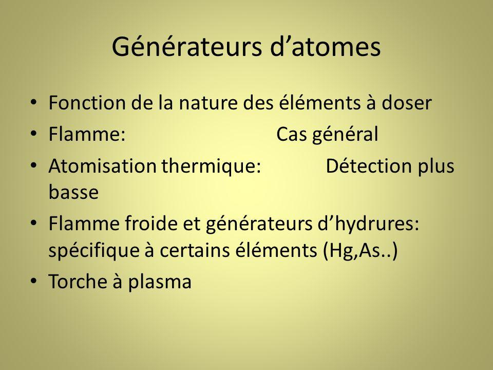 Générateurs d'atomes Fonction de la nature des éléments à doser