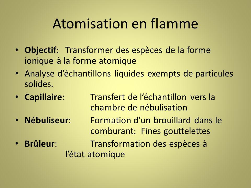 Atomisation en flamme Objectif: Transformer des espèces de la forme ionique à la forme atomique.