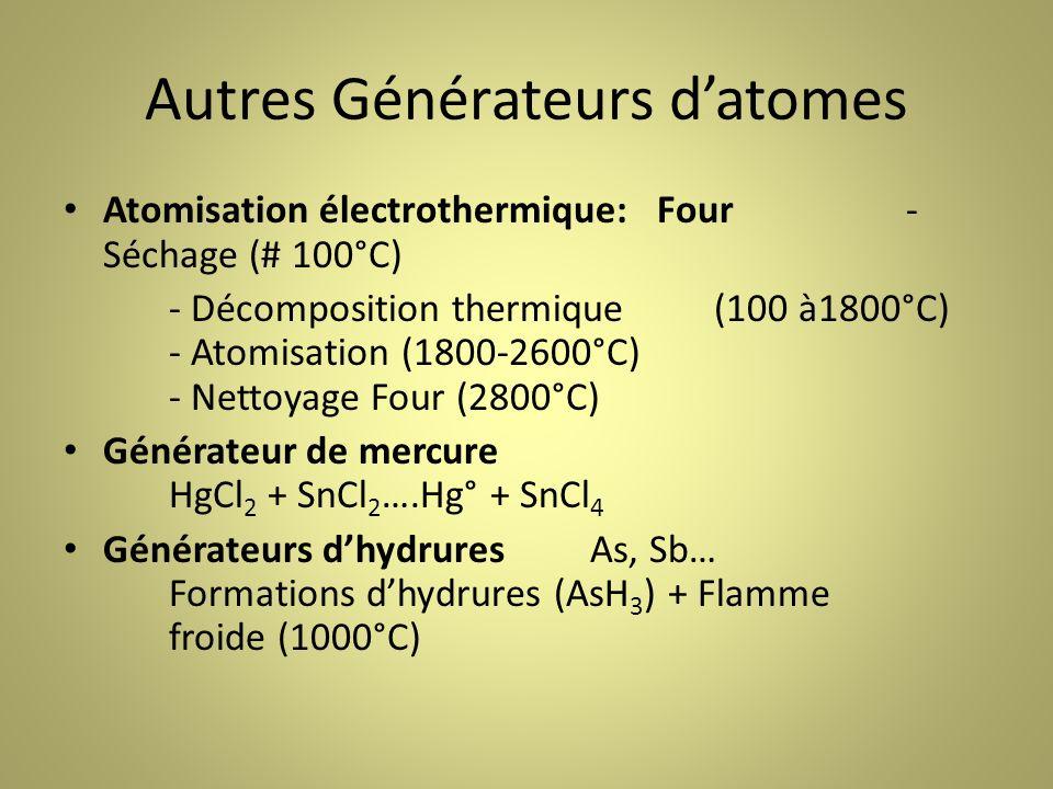 Autres Générateurs d'atomes