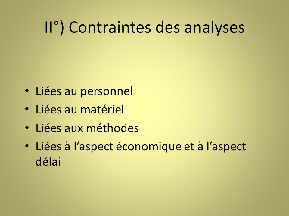 II°) Contraintes des analyses