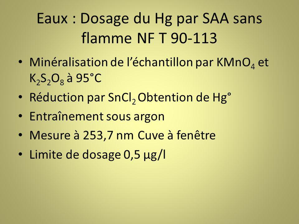 Eaux : Dosage du Hg par SAA sans flamme NF T 90-113