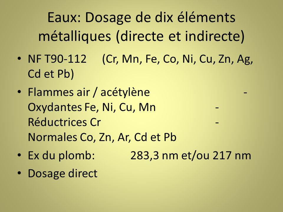 Eaux: Dosage de dix éléments métalliques (directe et indirecte)