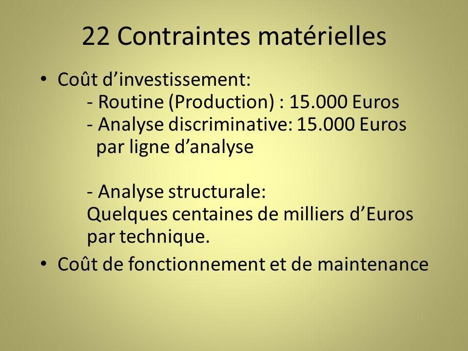 22 Contraintes matérielles