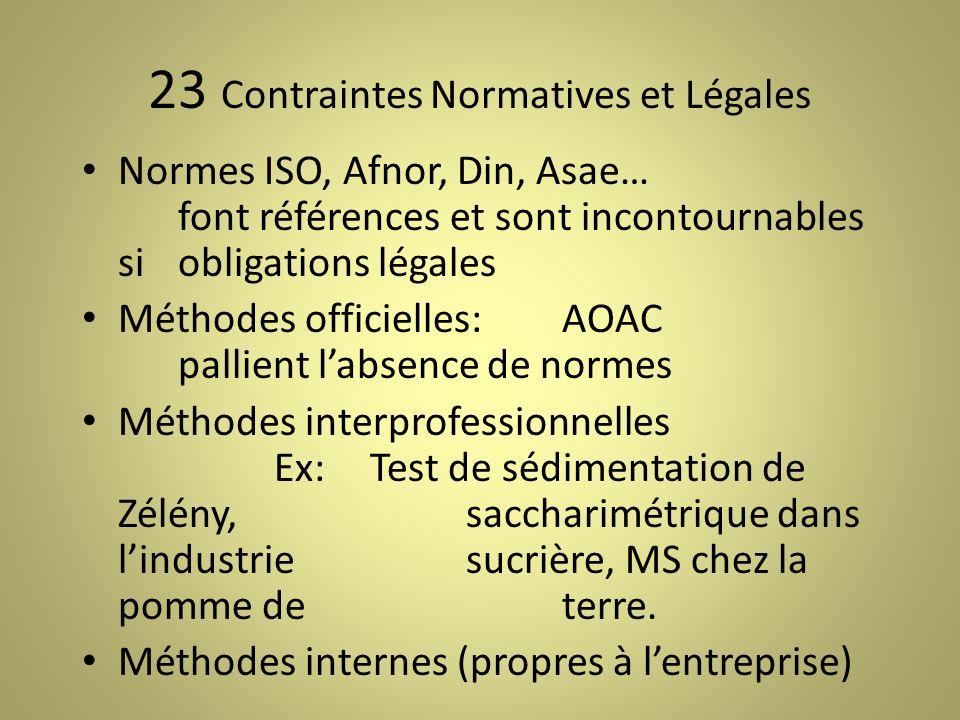 23 Contraintes Normatives et Légales