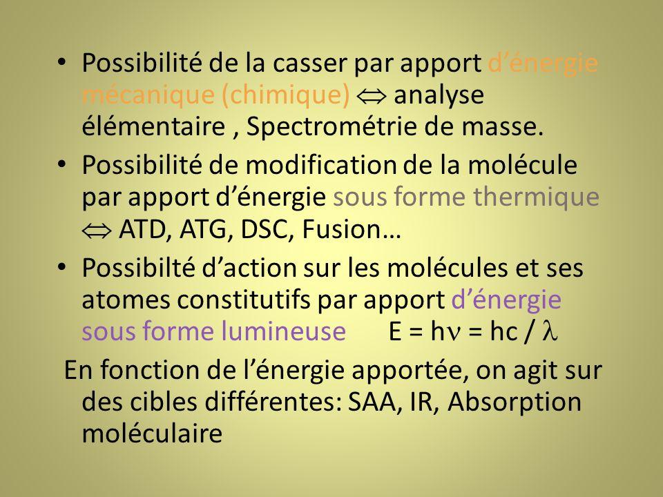 Possibilité de la casser par apport d'énergie mécanique (chimique)  analyse élémentaire , Spectrométrie de masse.