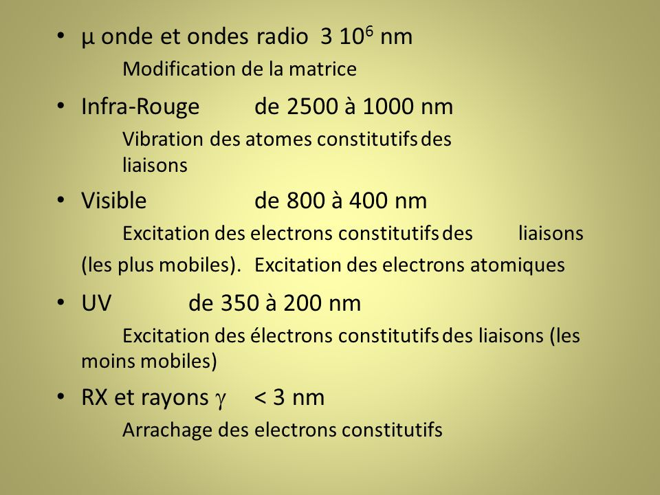 µ onde et ondes radio 3 106 nm Modification de la matrice