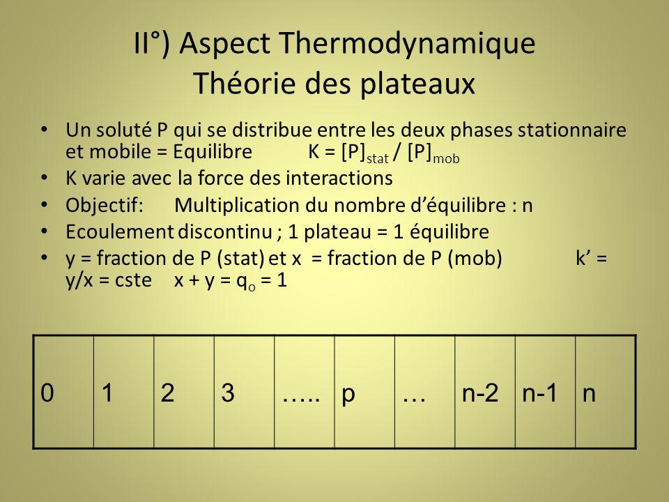 II°) Aspect Thermodynamique Théorie des plateaux