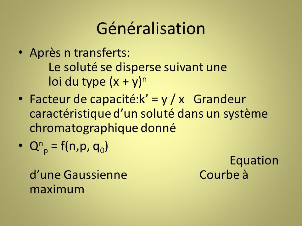 Généralisation Après n transferts: Le soluté se disperse suivant une loi du type (x + y)n.