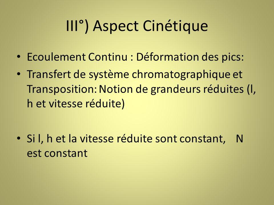 III°) Aspect Cinétique