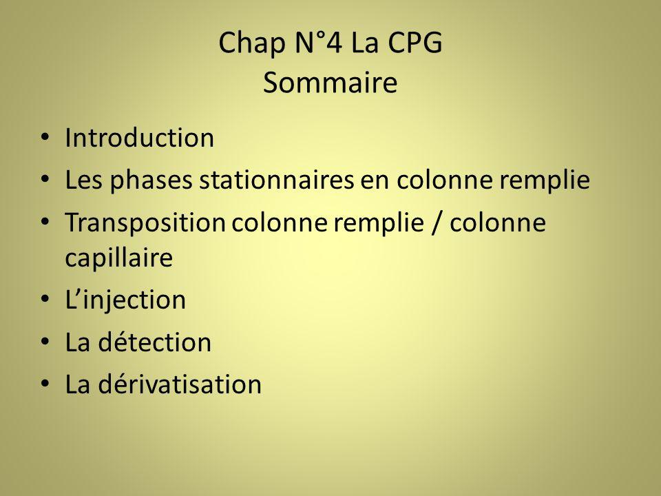 Chap N°4 La CPG Sommaire Introduction