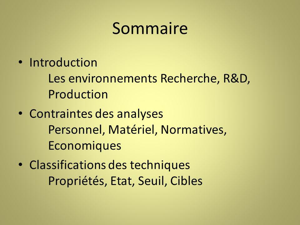 Sommaire Introduction Les environnements Recherche, R&D, Production