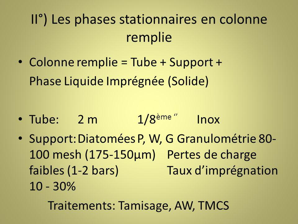 II°) Les phases stationnaires en colonne remplie