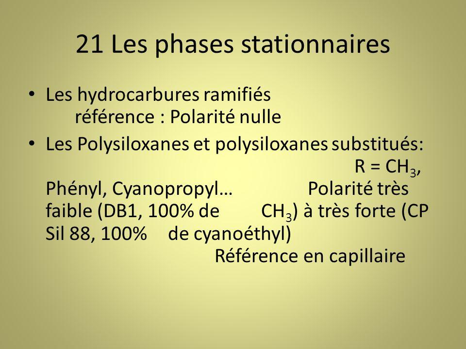 21 Les phases stationnaires