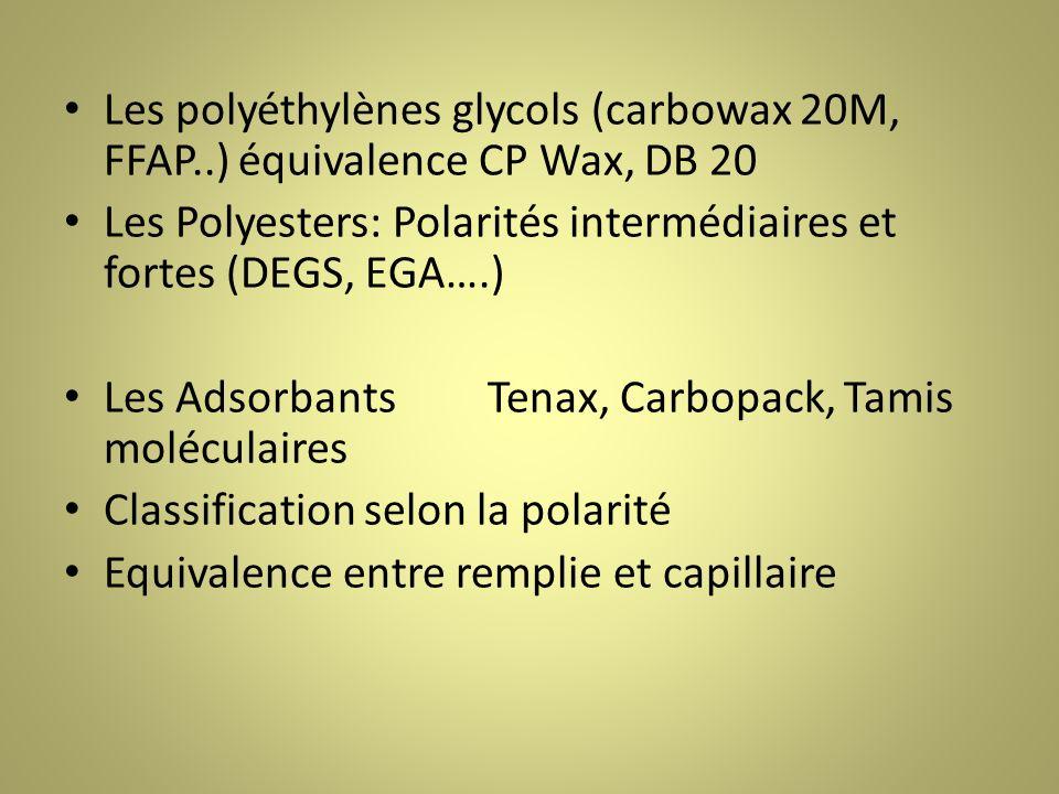 Les polyéthylènes glycols (carbowax 20M, FFAP