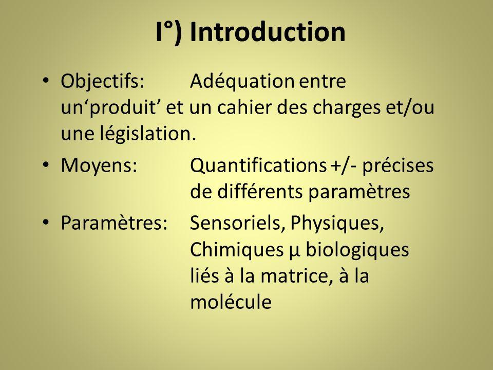I°) Introduction Objectifs: Adéquation entre un'produit' et un cahier des charges et/ou une législation.