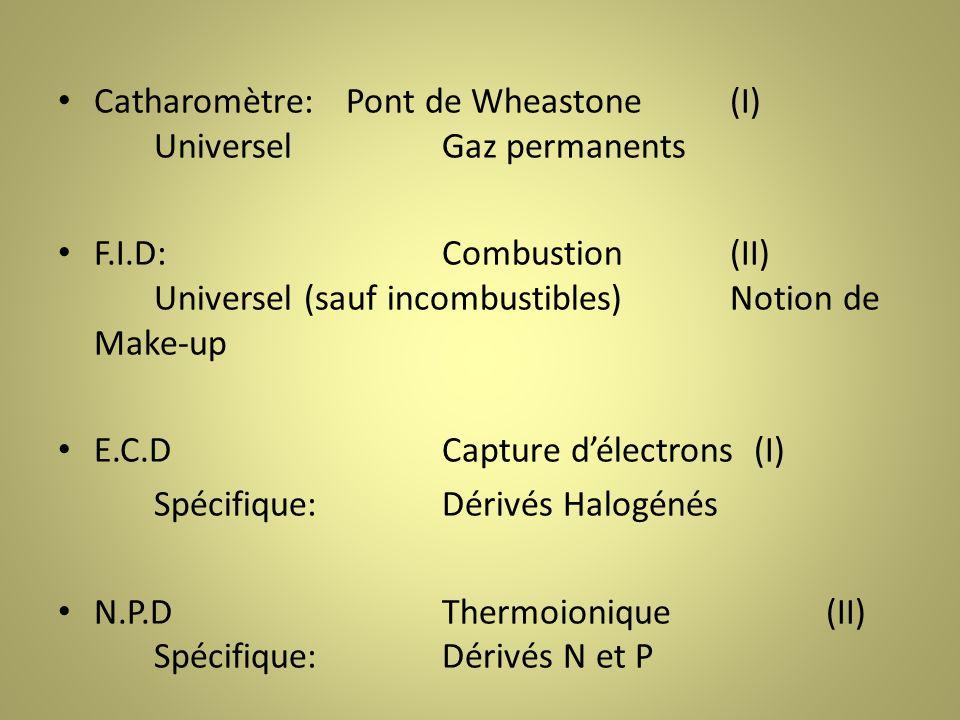 Catharomètre: Pont de Wheastone (I) Universel Gaz permanents