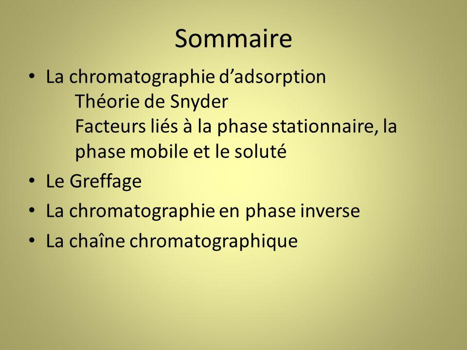 Sommaire La chromatographie d'adsorption Théorie de Snyder Facteurs liés à la phase stationnaire, la phase mobile et le soluté.