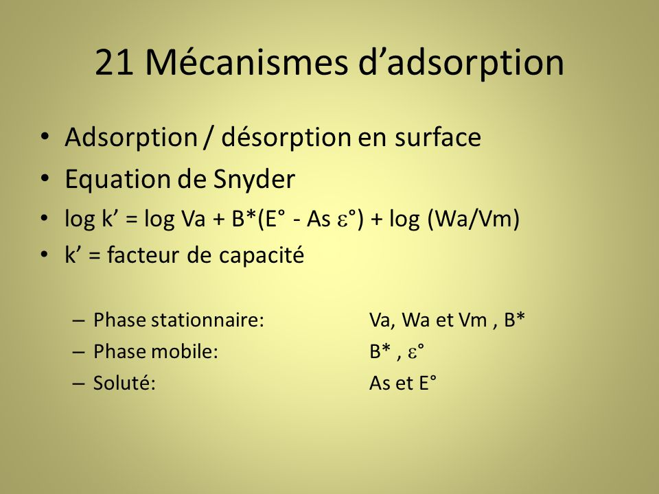21 Mécanismes d'adsorption