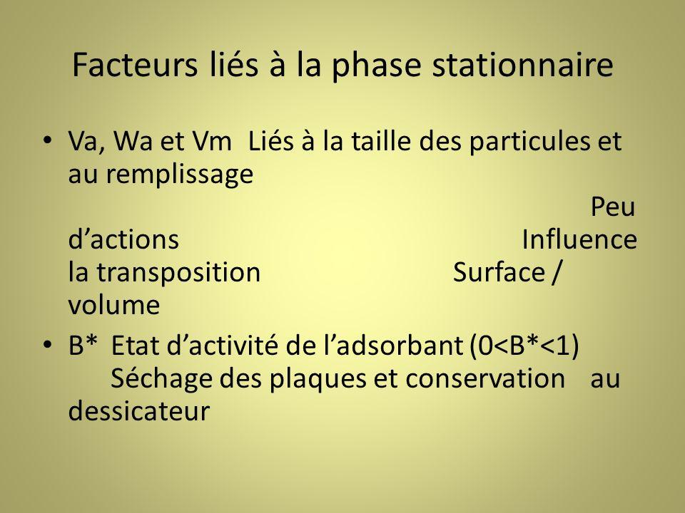 Facteurs liés à la phase stationnaire