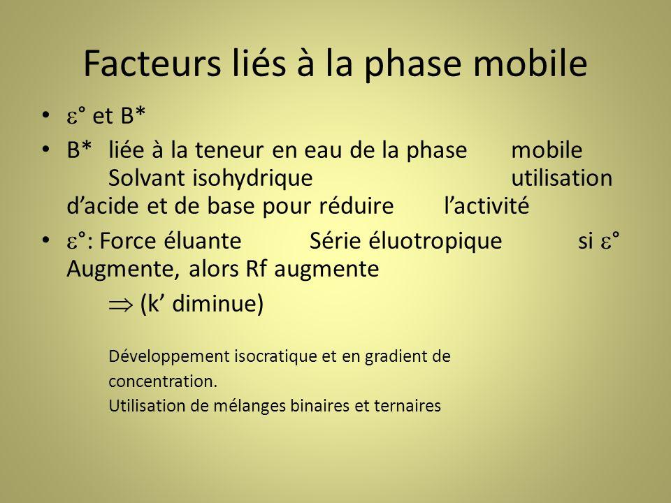 Facteurs liés à la phase mobile