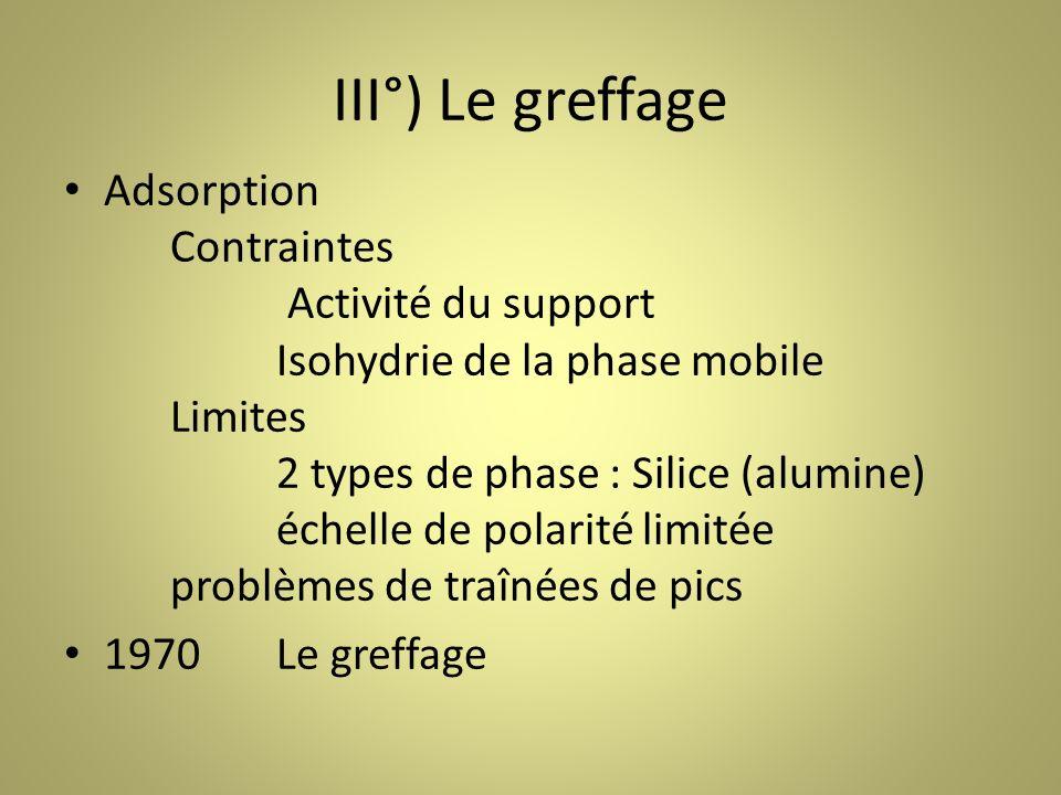 III°) Le greffage