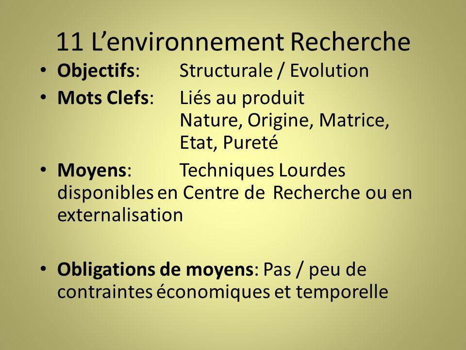 11 L'environnement Recherche
