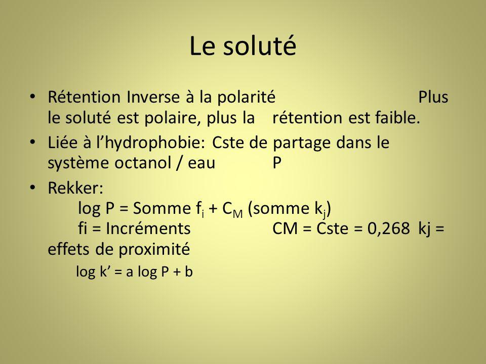Le soluté Rétention Inverse à la polarité Plus le soluté est polaire, plus la rétention est faible.