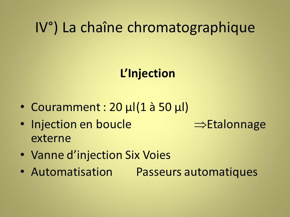IV°) La chaîne chromatographique