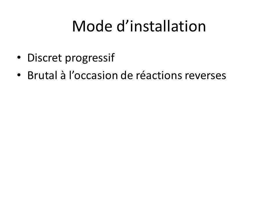 Mode d'installation Discret progressif