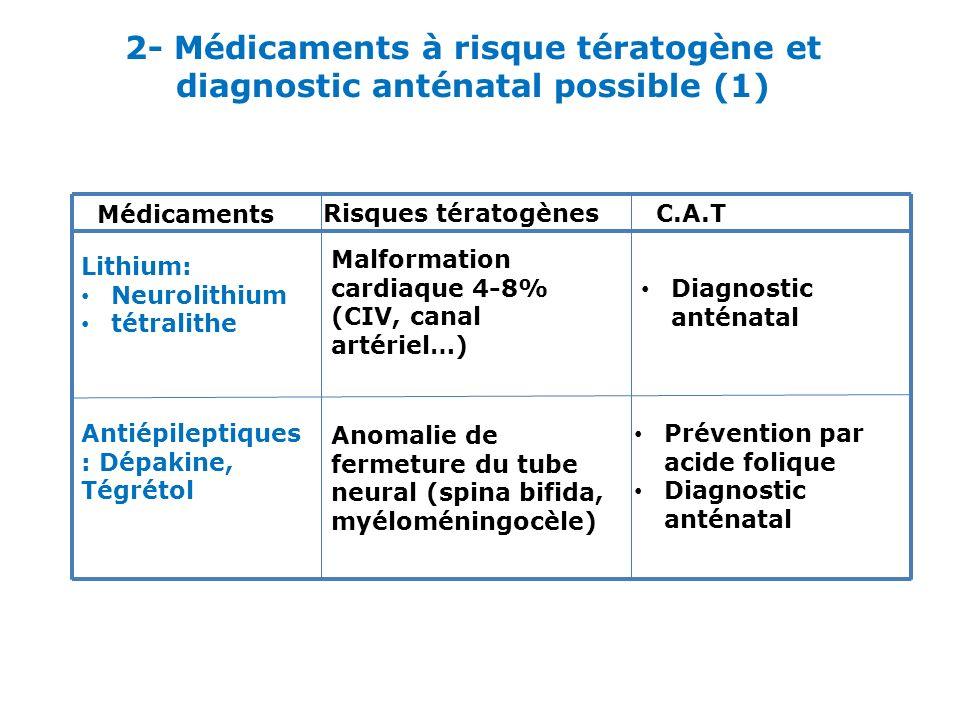2- Médicaments à risque tératogène et diagnostic anténatal possible (1)
