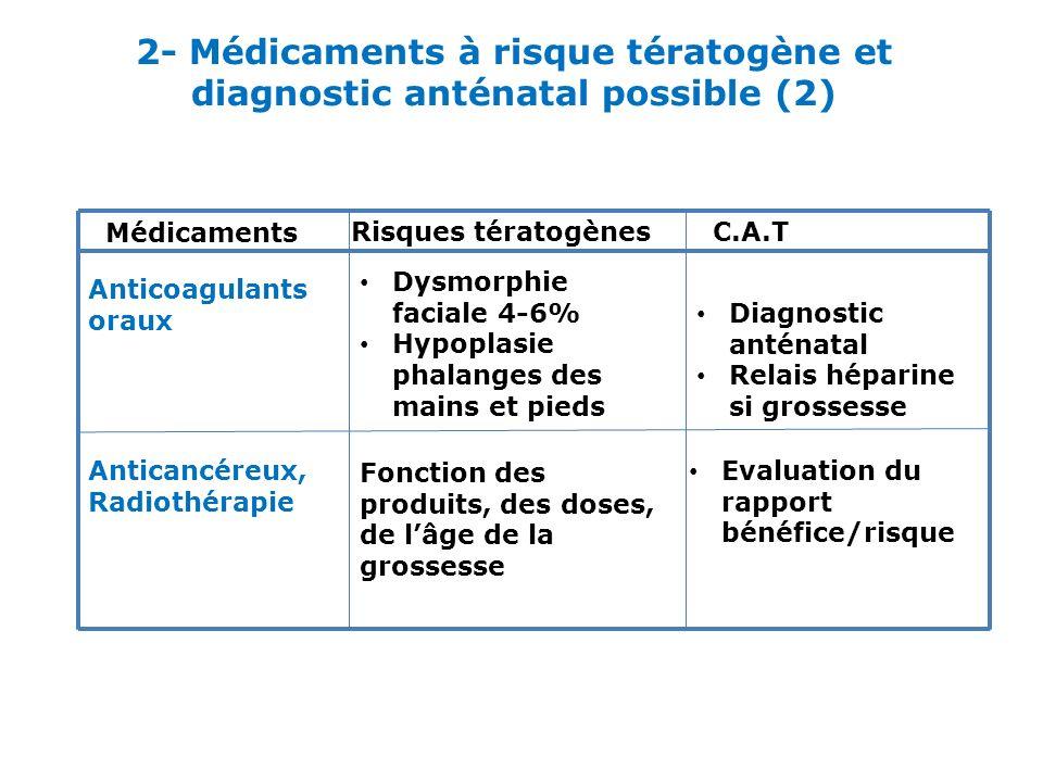 2- Médicaments à risque tératogène et diagnostic anténatal possible (2)