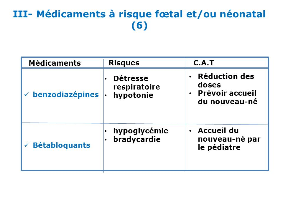 III- Médicaments à risque fœtal et/ou néonatal (6)