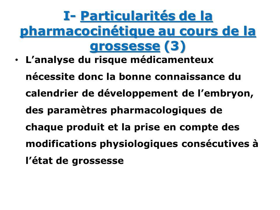 I- Particularités de la pharmacocinétique au cours de la grossesse (3)
