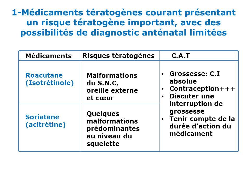 1-Médicaments tératogènes courant présentant un risque tératogène important, avec des possibilités de diagnostic anténatal limitées