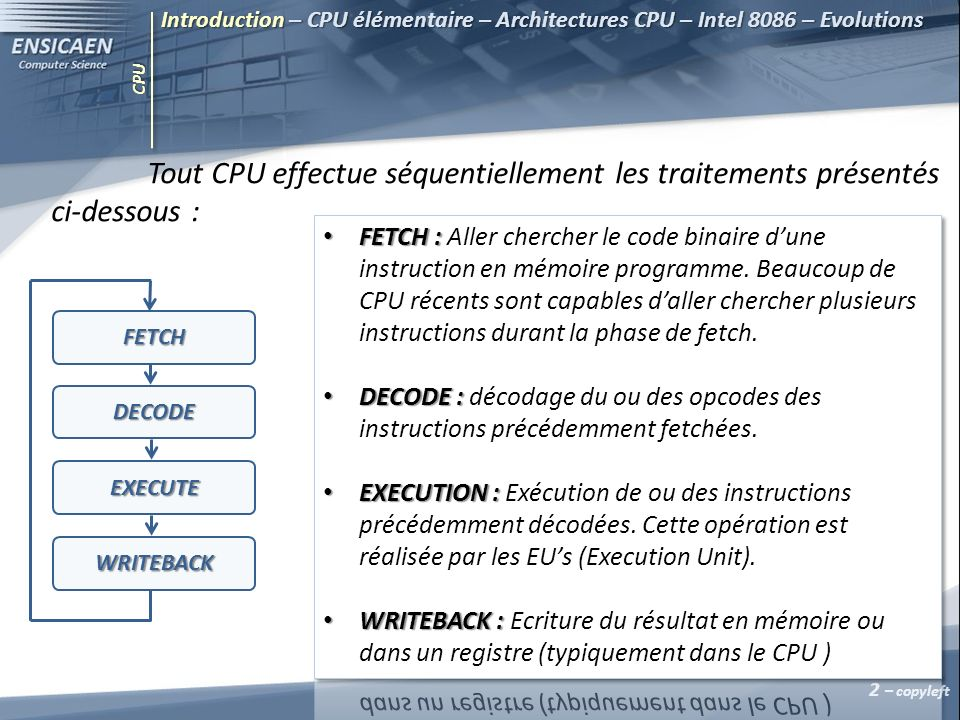 Introduction – CPU élémentaire – Architectures CPU – Intel 8086 – Evolutions