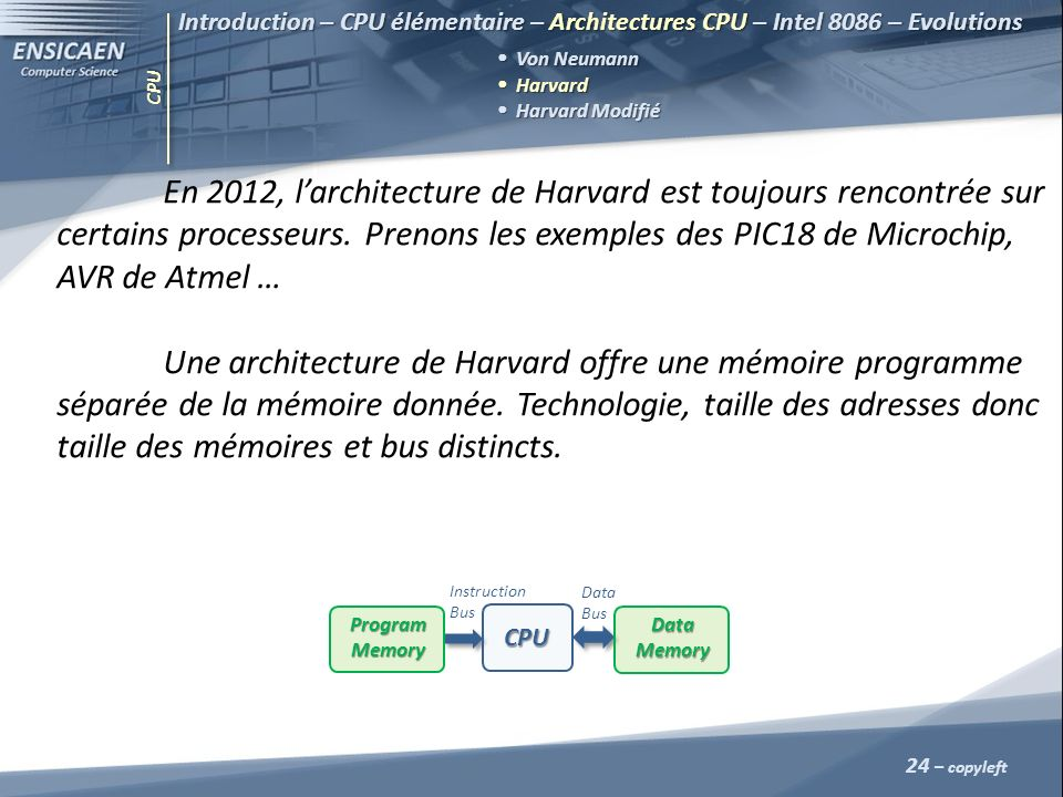Introduction – CPU élémentaire – Architectures CPU – Intel 8086 – Evolutions  Von Neumann