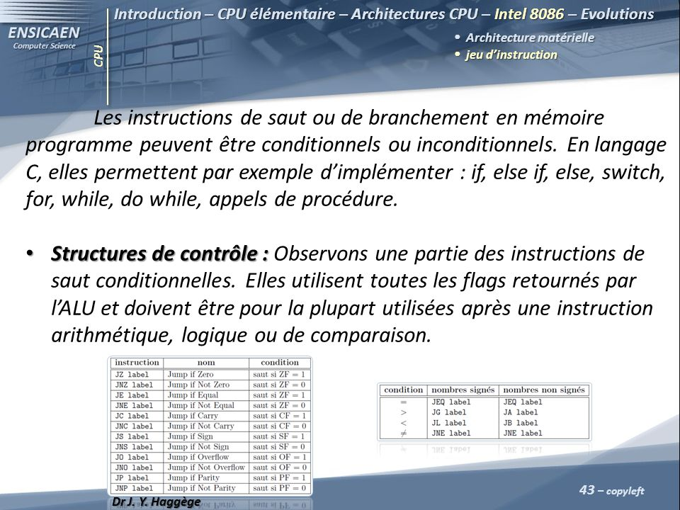 Introduction – CPU élémentaire – Architectures CPU – Intel 8086 – Evolutions  Architecture matérielle