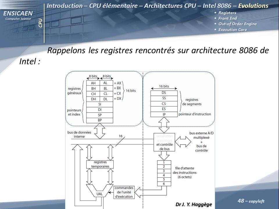 Rappelons les registres rencontrés sur architecture 8086 de Intel :