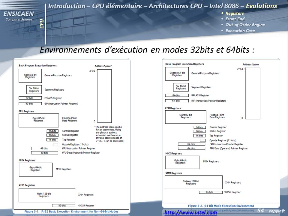 Environnements d'exécution en modes 32bits et 64bits :