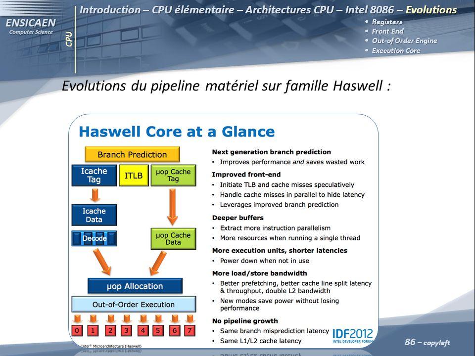 Evolutions du pipeline matériel sur famille Haswell :
